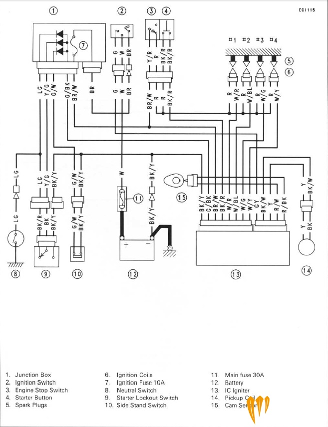 求,川崎98年 zx9r 点火器接线图.