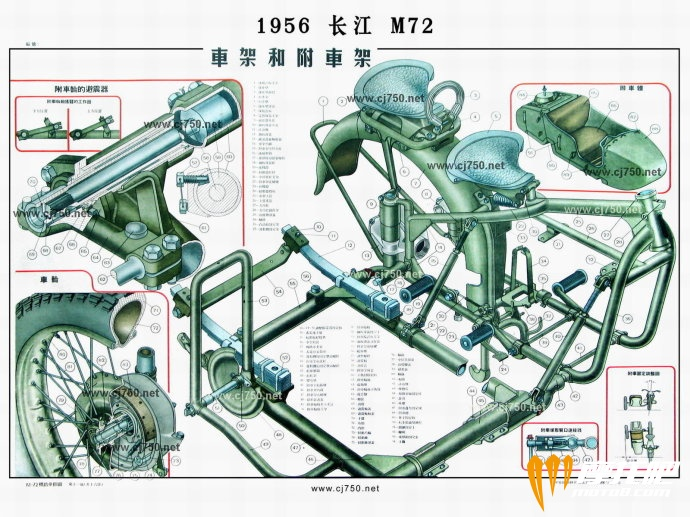 原版彩绘长江750摩托车结构说明书