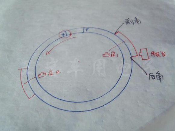 本田王cb125t点火系统的改进-如何改装单点火器